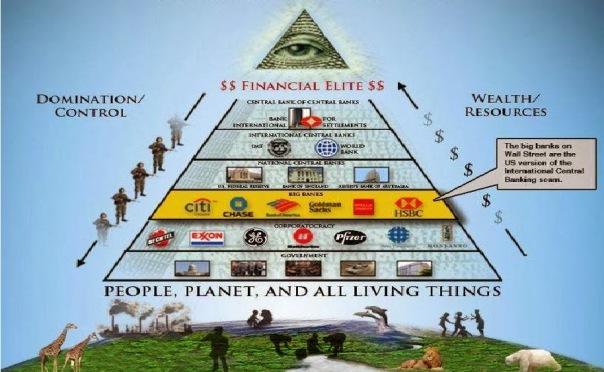 financiall
