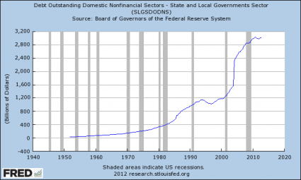 money-is-a-form-of-social-control-and-most-americans-are-debt-slaves2