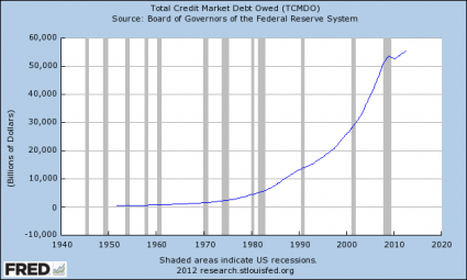 money-is-a-form-of-social-control-and-most-americans-are-debt-slaves3