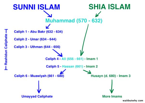 caliphs-and-imams-1024x731