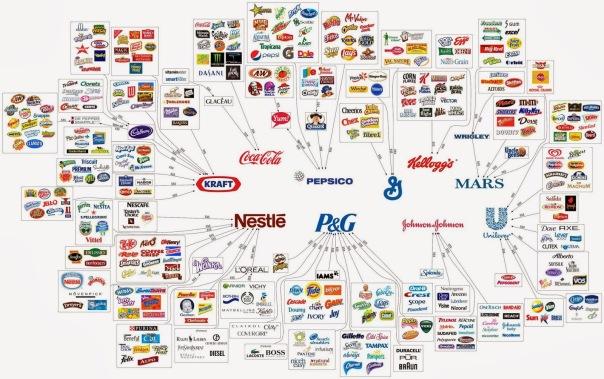 These-10-Corporations-Control-Almost-Everything-You-Buy